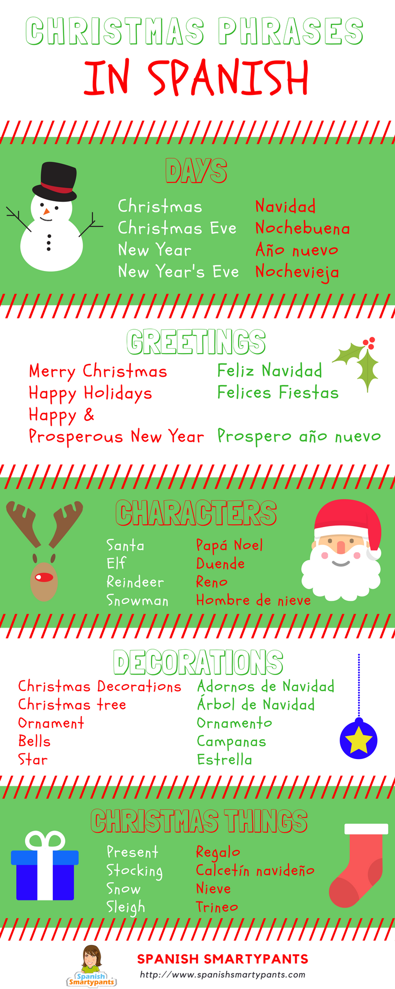 christmas spanish phrases infographic